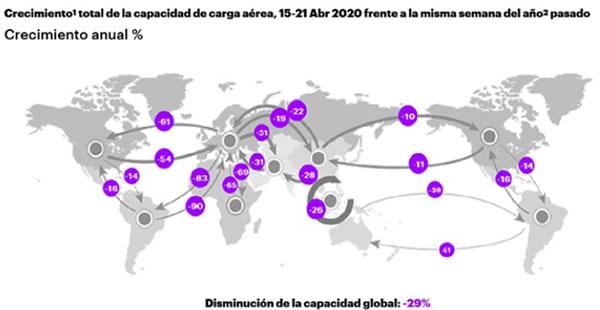Carga aérea durante la pandemia